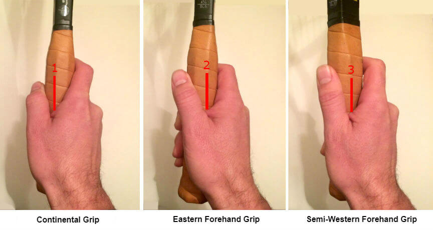 Grips For Forehand